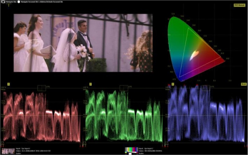 Video and Audio Quality Analysis, and 'In-Service' Lip-Sync delay measurement feature in OmniTek systems